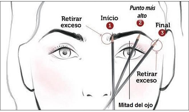 La importancia de un buen diseño de cejas